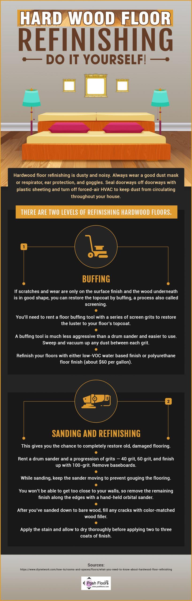 [Infographic] Hard wood Floor Refinishing -- Do it Yourself!